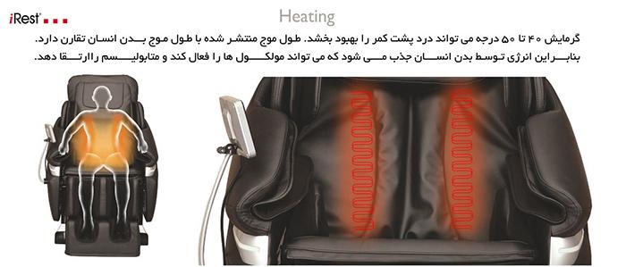 صندلیهای Heated
